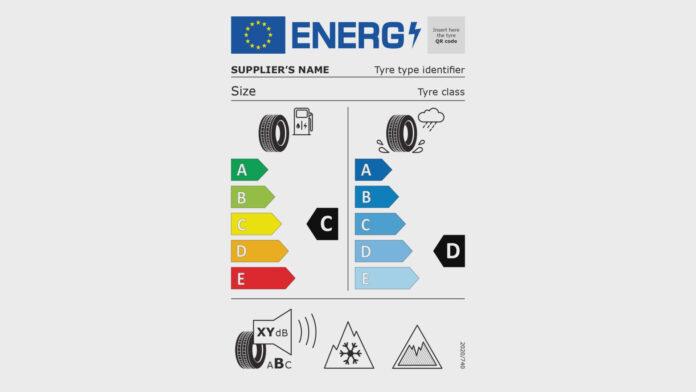 Új gumi energiacímkék